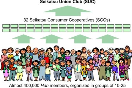 Seikatsu-structure-2_0