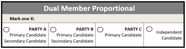 DMP-sample-ballot
