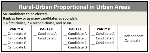 RUP-urban-sample-ballot
